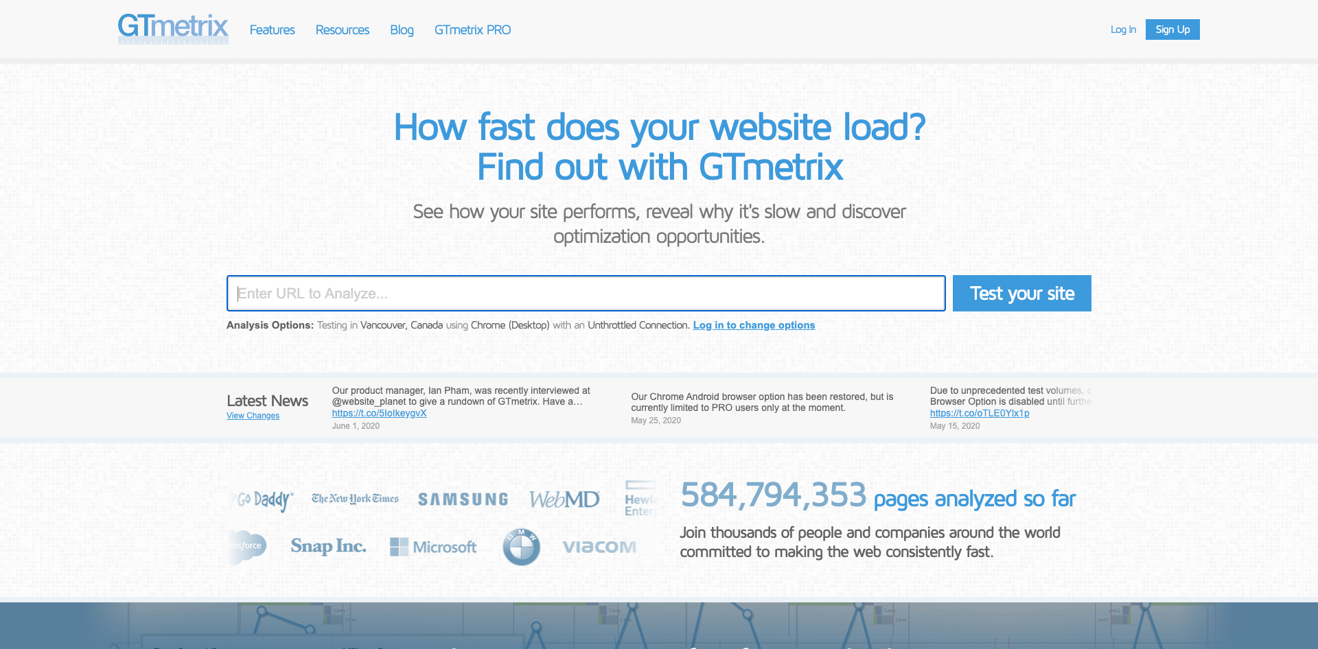 How fast does your website load?